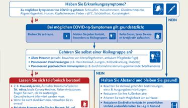 Orientierungshilfe_Symbolbild.jpg©Goebel- Groener.de;